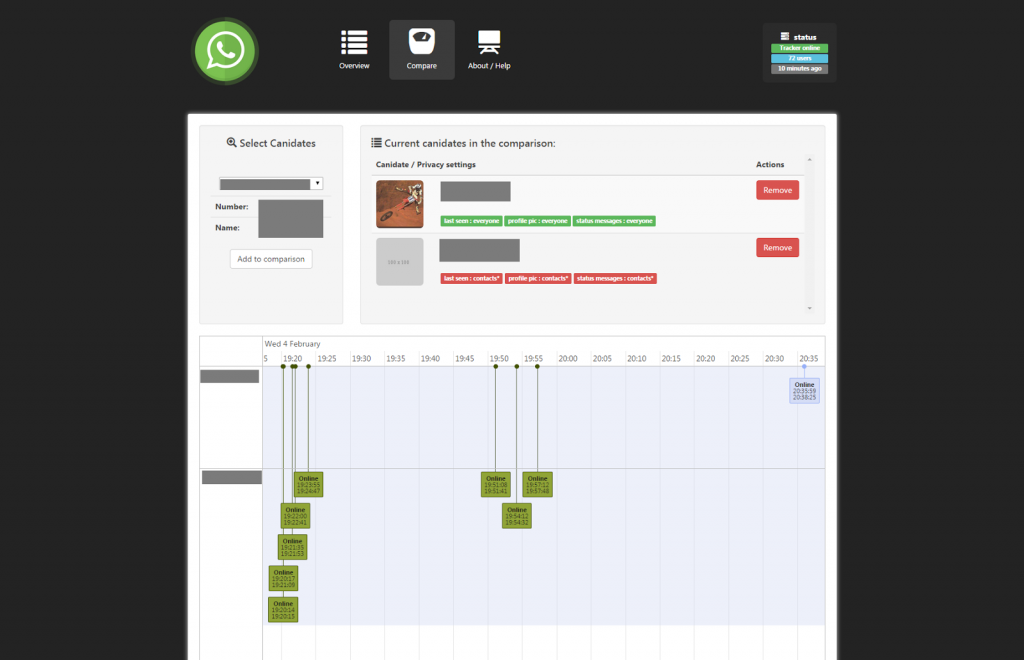 WhatsSpy – Trace the moves of a Whatsapp User