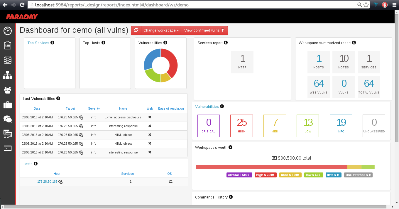 Faraday – Penetration Test and Vulnerability Management Platform