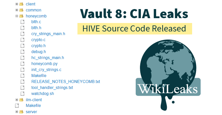 Vault 8 – Cia Leaks Project Hive Source Code