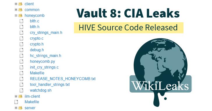 Vault 8 – Cia Leaks Project Hive Source Code