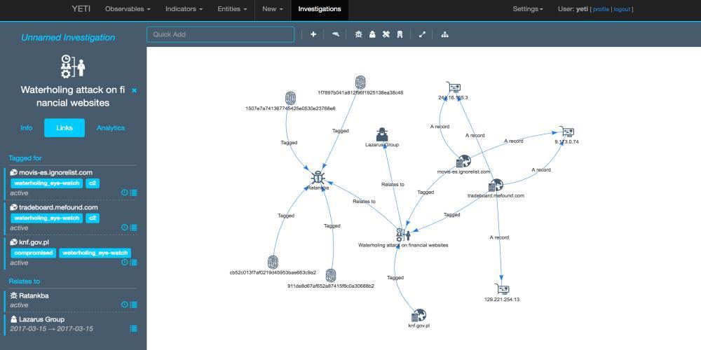 Yeti – Open Distributed Threat Intelligence
