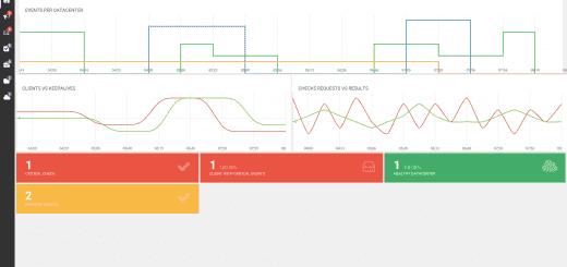 Sensu 1.6 released0 – Open Source Monitoring Framework