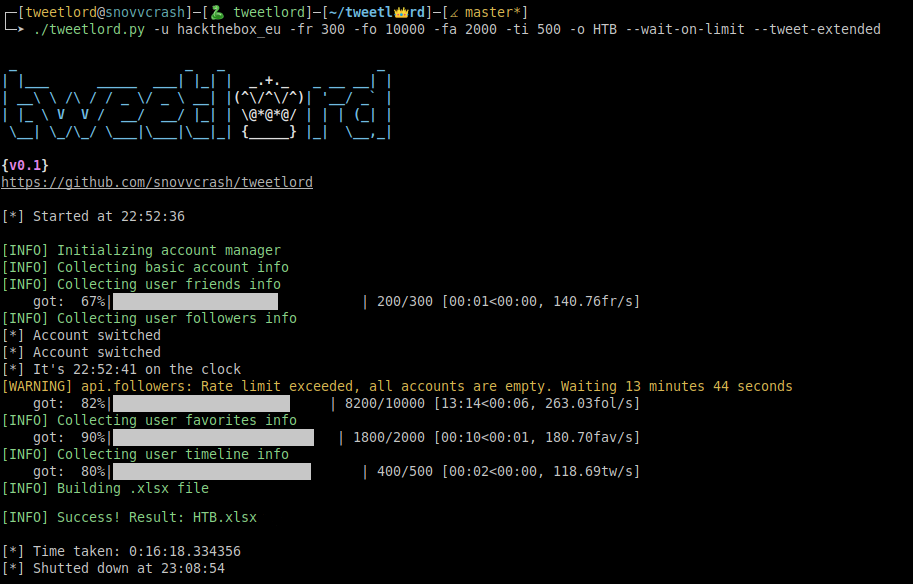 Tweetlord: Twitter profile dumper with authorization swapping