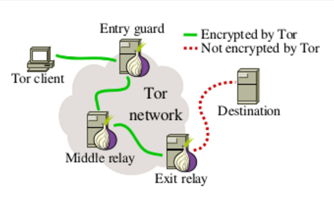 Exitmap: A fast and modular scanner for Tor exit relays