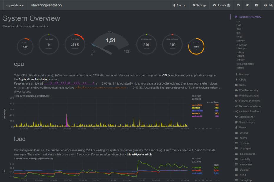 T-Pot Linux – Multi Honeypot Platform