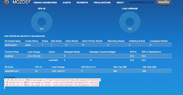 MozDef: Mozilla Enterprise Defense Platform