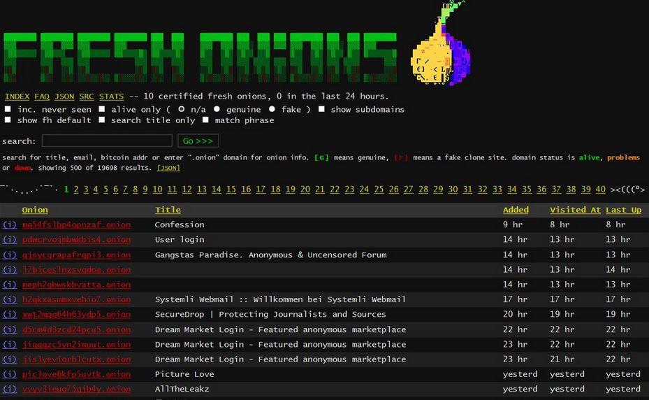 FreshOnions TorScraper – TOR Hidden Service Crawler