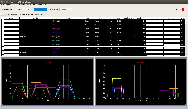 Sparrow-Wifi – Graphical WiFi Analyzer for Linux