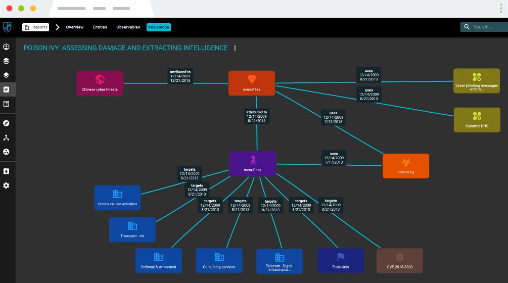 OpenCTI – Open Cyber Threat Intelligence Platform