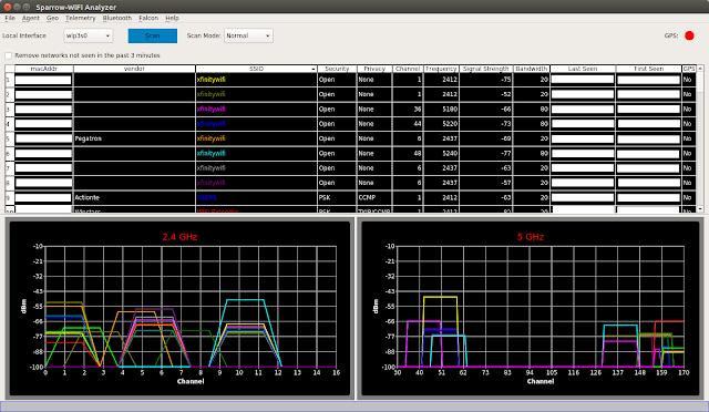 Sparrow-Wifi – Next-Gen GUI-based WiFi And Bluetooth Analyzer For Linux