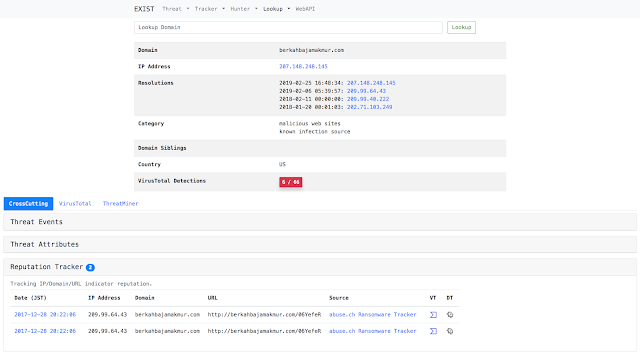 EXIST – Web Application For Aggregating And Analyzing Cyber Threat Intelligence