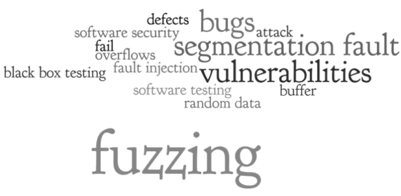 PHP-Fuzzer: Experimental fuzzer for PHP libraries