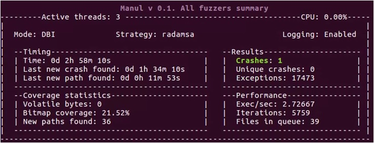 Manul: coverage-guided parallel fuzzer for open-source and blackbox binaries