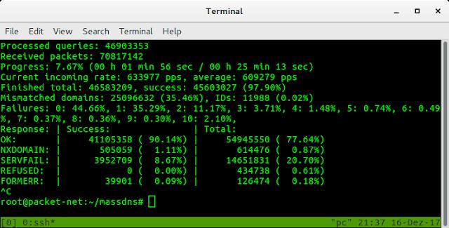 MassDNS – A High-Performance DNS Stub Resolver For Bulk Lookups And Reconnaissance (Subdomain Enumeration)