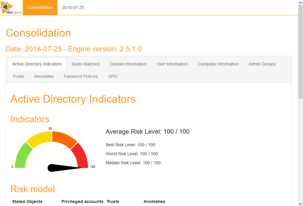 Ping Castle v2.8.0.0 Beta 1 releases: assess quickly the Active Directory security level