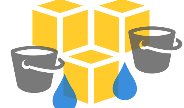 S3Enum – Fast Amazon S3 Bucket Enumeration Tool For Pentesters