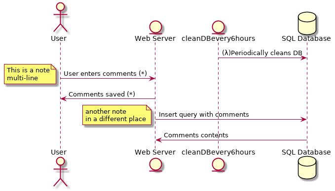 Pythonic framework for threat modeling