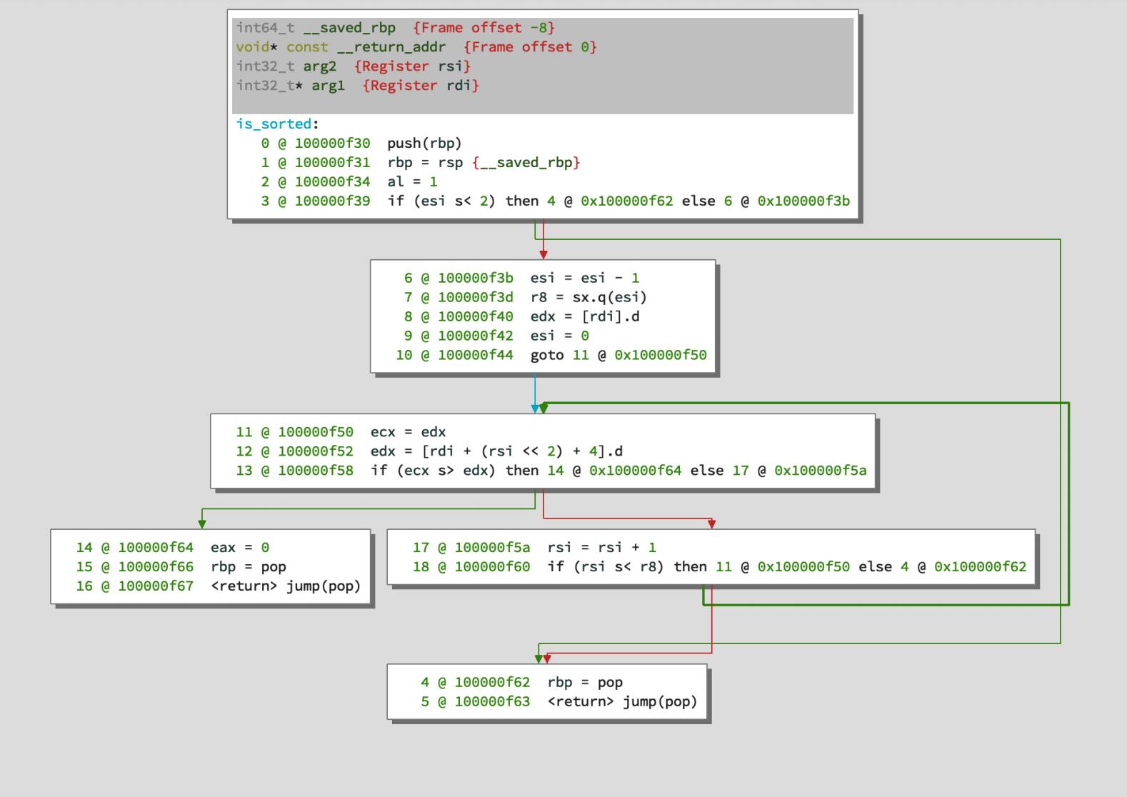 zeno: Automatic Detection of Vulnerabilities in Black Box Applications