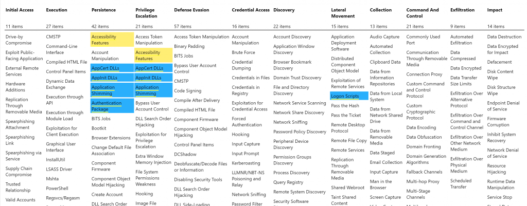 BLUESPAWN v0.4.2-alpha releases: Windows based Active Defense Tool