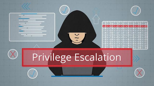 PrivescCheck - Privilege Escalation Enumeration Script For Windows