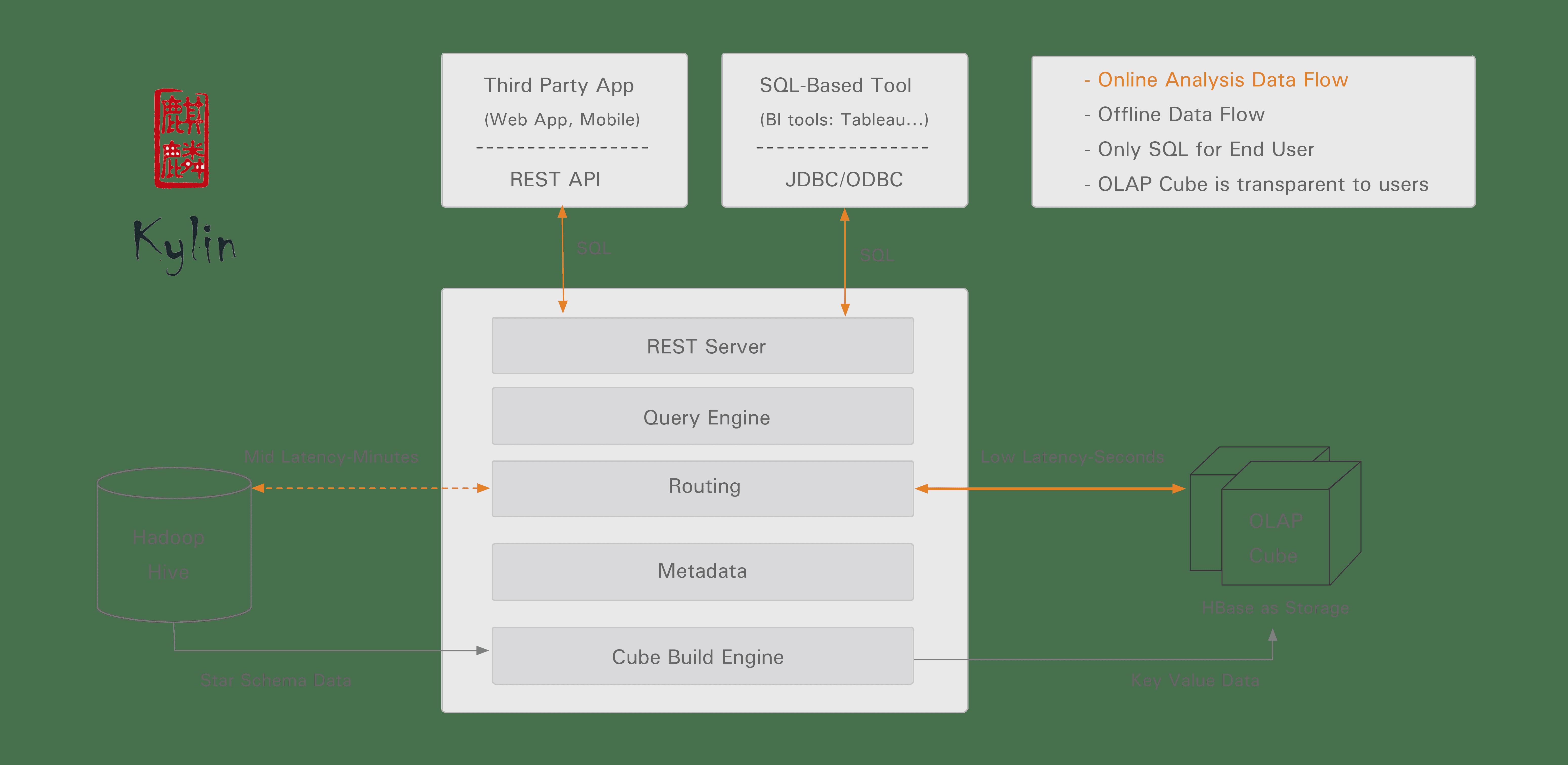 CVE-2020-1956: Apache Kylin Remote Command Execution Vulnerability