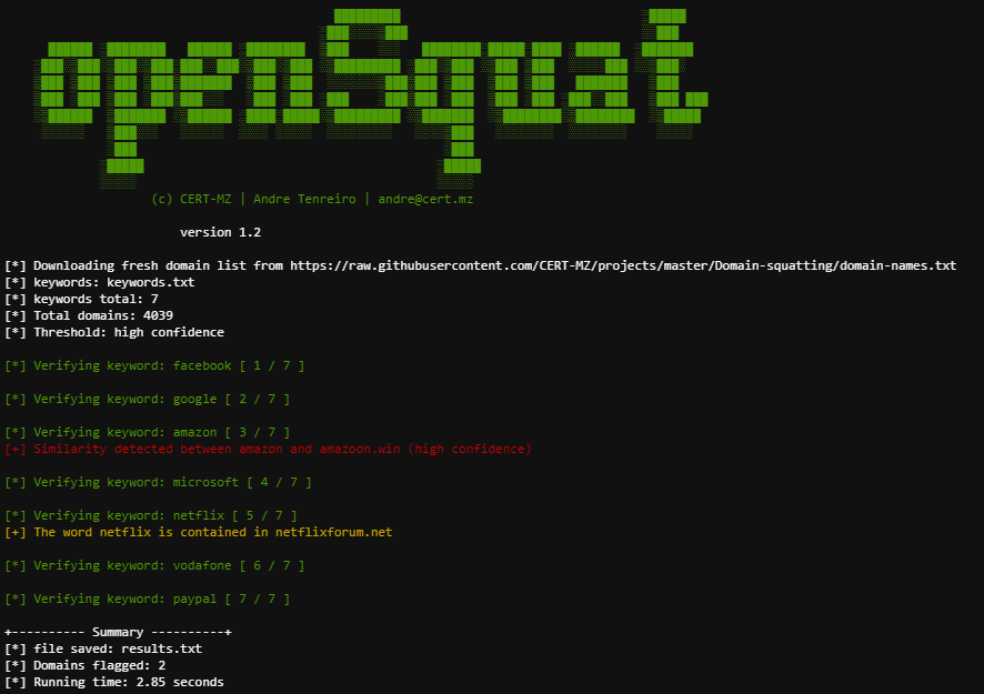 opensquat: opensource Intelligence R&D project to identify cyber squatting threats