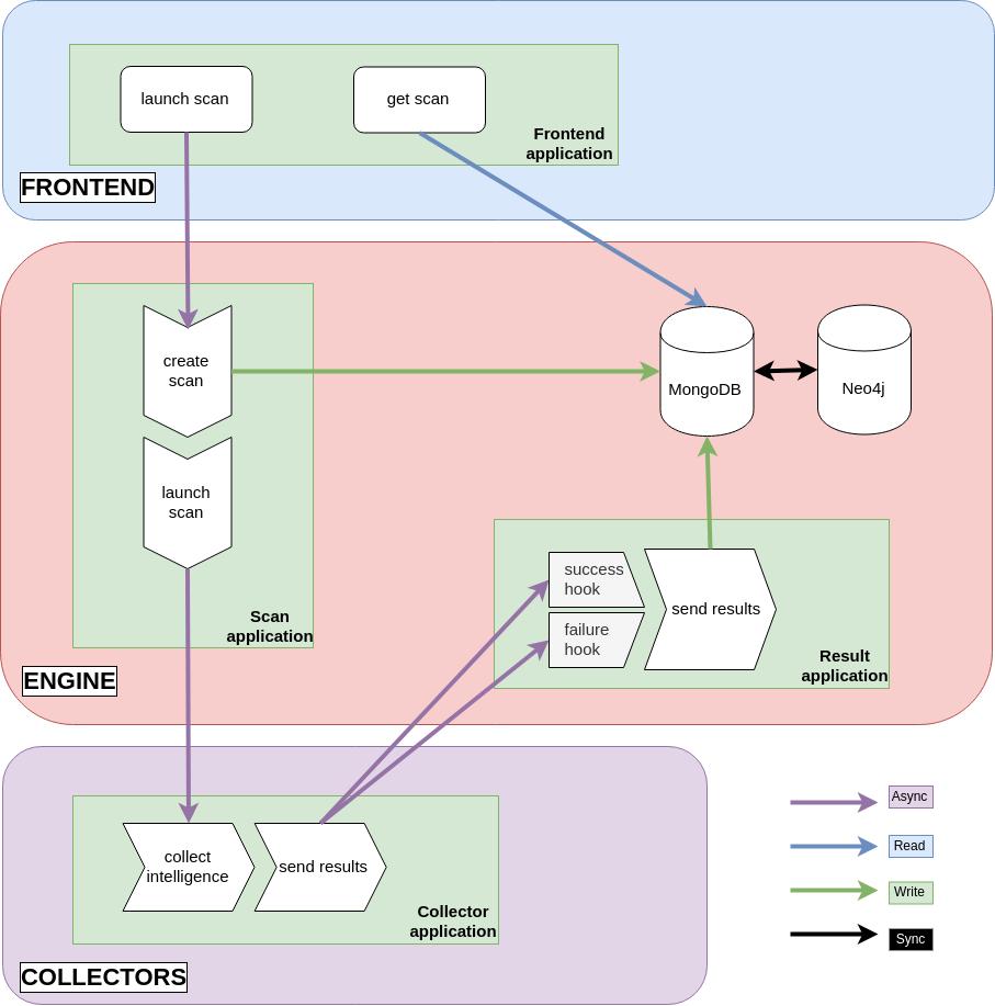 opulence: Automation platform for open source intelligence
