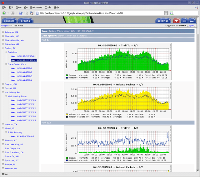 Cacti 1.2.14 released: Network traffic graphics monitoring and analysis tools