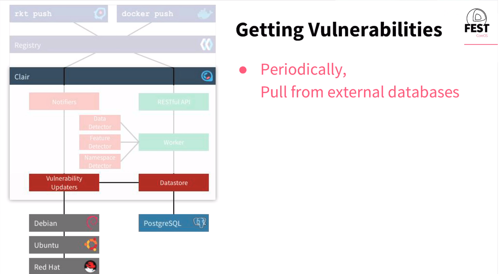 clair v4.0.0 RC3 releases: Vulnerability Static Analysis for Containers