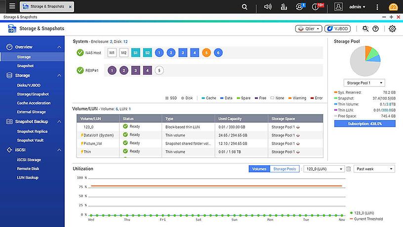 CVE-2020-2490 & CVE-2020-2492: QNAP QTS Command Injection Vulnerabilities Alert