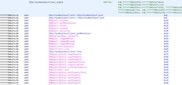 Ghidra_Kernelcache – A Ghidra Framework For iOS Kernelcache Reverse Engineering