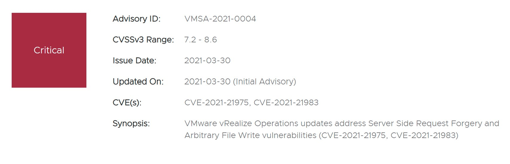 VMWare vRealize SSRF & Arbitrary File Write Vulnerability Alert