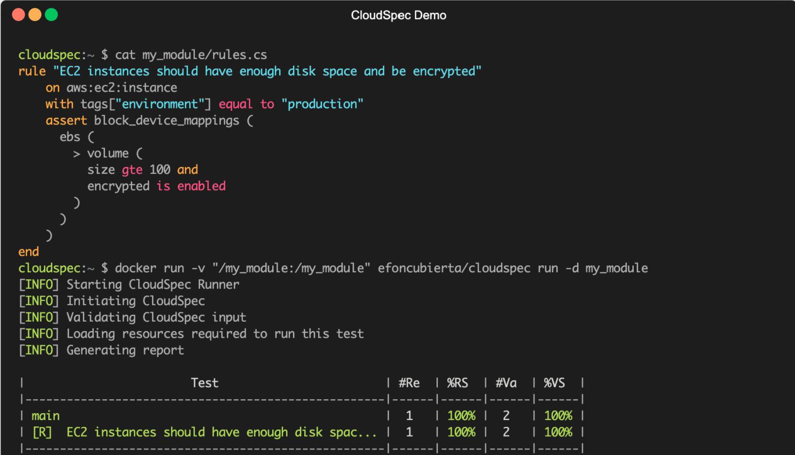cloudspec: open source tool for validating your resources